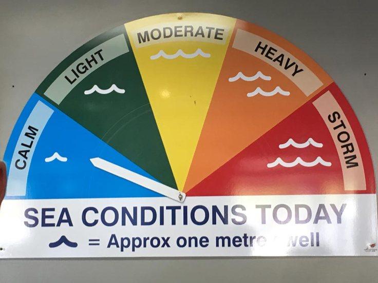 sea-condition
